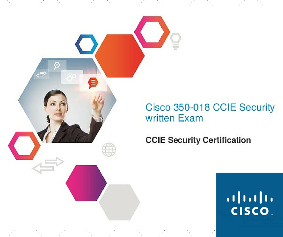 CCIE Services Provider400-201 Exam (1)