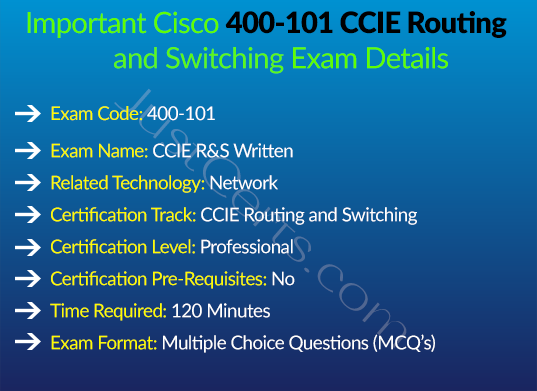 ccie routing and switching written exam dumps pdf